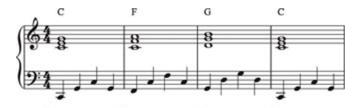 LH accompaniment pattern