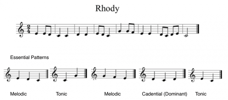 The Ultimate Guide to Teaching Musical Patterns - Creative