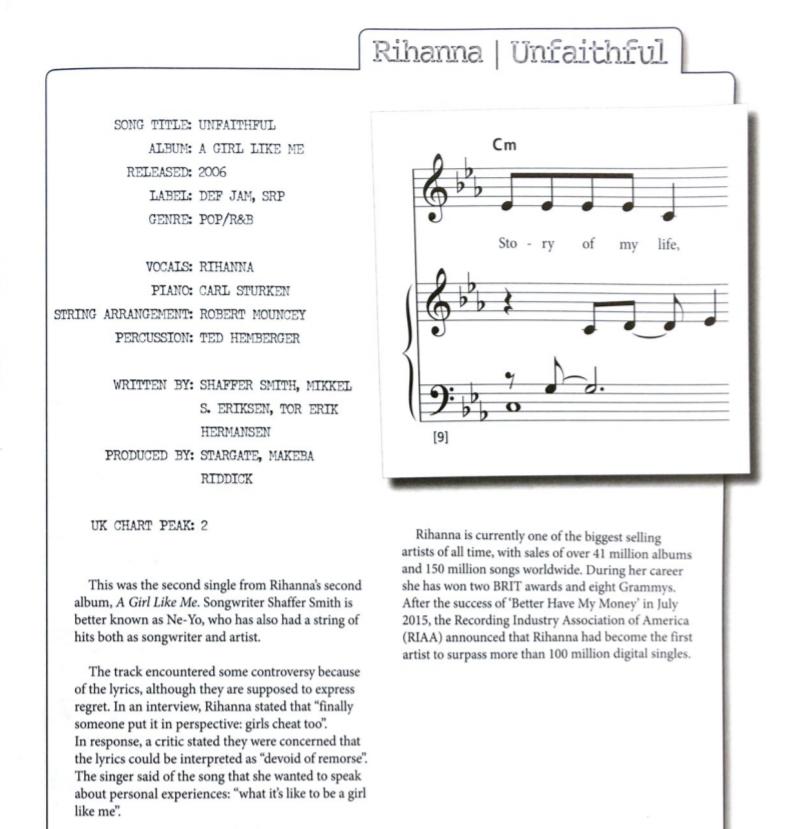 How Do Rockschool Piano Exams Work Creative Music Education