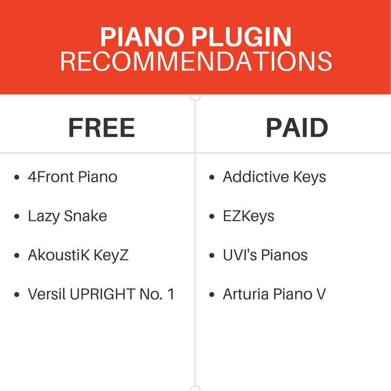 Piano plugin recommendations