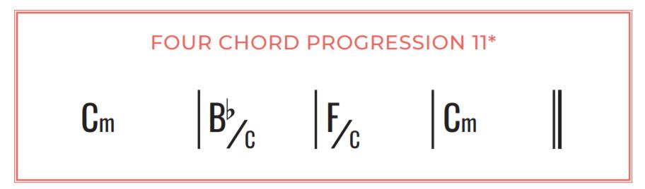 How to Teach Piano Chords: The B S  Method - Creative Music
